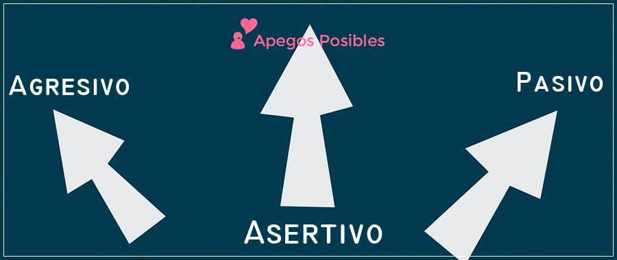 Diferencias entre asertivo pasivo y agresivo